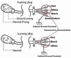 3 prong dryer schematic wiring diagram wiring diagram third level linode lon clara rgwm co uk 3 prong dryer schematic wiring diagram dryer plug adapter 3 to 4 prong 3 prong dryer schematic wiring diagram