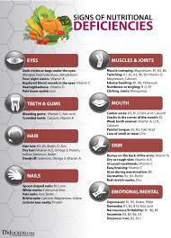 Keto Electrolytes Chart The 11 Most Common Keto Side Effects Drjockers Com