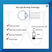 Circadian Rhythm And Blue Light Azure Lens Stylish Blue Light Blocking Glasses Safe From Uv Glare Anti Eyestrain Computer Game Glasses
