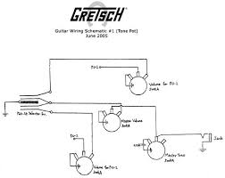 gretsch wiring diagram schema wiring diagram online gretsch wire diagram wiring diagram detailed gretsch jupiter thunderbird wiring diagram gretsch wire diagram data wiring