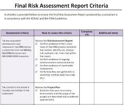 Risk Assessment Checklist Template Assessment Risk Assessment Checklist Template Risk Assessment 1