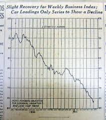 Great Depression Chart Details About 1931 Ny Times Newspaper W Graphic Business Index Chart Showing Great Depression