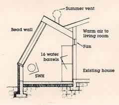green house plans. Sunworks Greenhouse Green House Plans