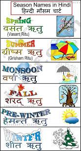 Hindi Grammar Chart Ideas Www Bedowntowndaytona Com
