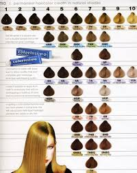 Goldwell Colorance Mousse Colour Chart Sbiroregon Org