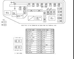 mazda mpv dashboard meter all fuses inside and in engine compartment 2004 Mazda Mpv Fuse Box Diagram 2004 Mazda Mpv Fuse Box Diagram #4 2004 mazda mpv power window fuse box diagram