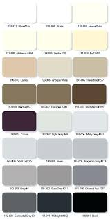 Tile Grout Color Chart View Full Gallery Of Unique Tile Grout Colours Chart