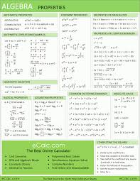 9th Grade Algebra Worksheet Fun And Printable