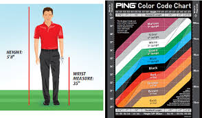 A Guide To Understanding The Ping Fitting Process