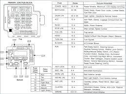 89 camaro fuse box location diagram ford questions for wiring 89 camaro fuse box location diagram ford questions for wiring on 89 camaro fuse box for
