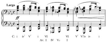 Modulation Music Wikipedia