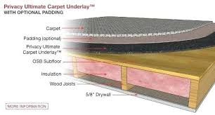 soundproof carpet padding floor sound absorbing rug pad the best two option of pads for