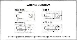 xlr microphone cable wiring diagram wiring diagrams and schematics trs wiring diagram note