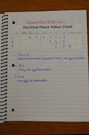 Show A Place Value Chart Great Ideas For A Math Journal Entries Picture Shows A