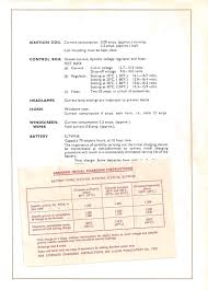 morris british wiring images morris minor wiring diagram get to do cabs page 5 dutch london oldtimer taxi news by hans