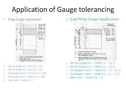 Plug Gauge Tolerance Chart When Designing A Gauge To Check A Piece Of Work You Need To
