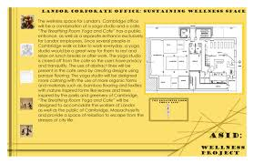 concept statement interior design. How To Write A Concept Statement For Interior Design Home N