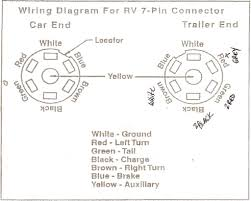 conqueror owners wiring update expedition portal from the diagram above i marked where the wires are pluged into the plug vs the jeeps side any advice would be grand
