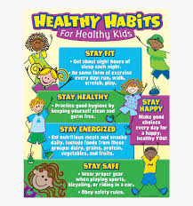 Healthy Habits For Healthy Kids Chart Healthy Diet Gawing