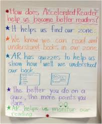 Book Talk Anchor Chart Mini Lesson 6 Introduction To Accelerated Reader