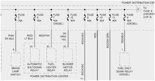 1998 dodge ram wiring diagram astonishing dodge caravan radio wiring 1998 dodge ram wiring diagram great awesome wiring harness diagram dodge dakota 98 of 1998 dodge