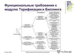 Презентация на тему мая Презентация магистерской  16 26 мая 2009Презентация магистерской диссертации 16 Функциональные требования к модулю Тарификации и Биллинга