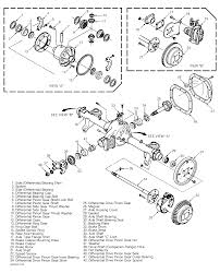 I have a v6 2011 manual transmission camaro i want to do a gear s10 rear end swap chevy s10 rear axle diagram
