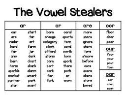 Letterland Chart Letterland Vowel Word Charts