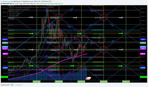 Bitcoin Crypto Algorithm Model S Newsletter Mon Mar 5