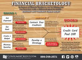 Using A Credit Card To Pay Off A Credit Card Paying Off Credit Card Debt Infographic Consumercredit Com