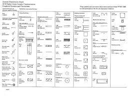 Floor Plan Symbols Floor Plan Symbols Electrical Floor Plan Symbols