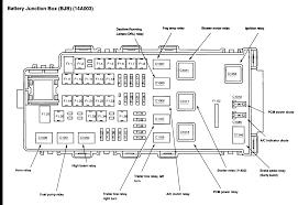 04 ford explorer fuse diagram wiring diagrams value 04 ford explorer fuse diagram wiring diagram structure 2004 ford explorer fuse box diagram 04 ford explorer fuse diagram