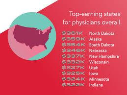 Ob Gyn Medical Assistant Salary Physician Salary 2017 Doctors Earnings On The Rise Weatherby Blog
