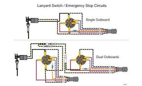 evinrude ignition wiring diagram evinrude image 1998 evinrude ignition switch wiring diagram wiring diagrams on evinrude ignition wiring diagram