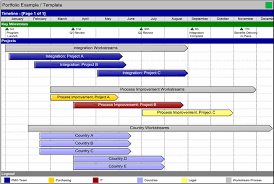 Project Timeline Creator Project Management Program Management Office Pmo Use Of