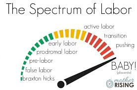 Prodromal Labor 101 What It Is What Its Not And How To Cope