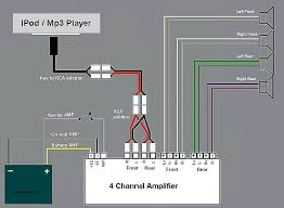 car amp wiring diagram 2 channel car amp wiring diagram unique car car amp wiring diagram 4 channel amp wiring diagram elegant car stereo wiring diagram 4 channel