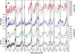Effect of light-absorbing impurities on the <b>albedo</b> of the Alpine ...