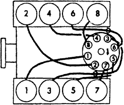 wiring diagrams 1993 chevy truck the wiring diagram readingrat net 90 Chevy Truck Wiring Diagram 1990 chevy distributor wiring diagram 1990 free wiring diagrams, wiring diagram 1990 chevy truck wiring diagram