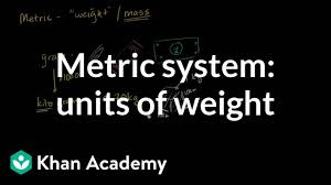 Small Metric Weight Metric System Units Of Weight Video Khan Academy