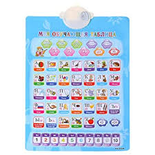 The international phonetic alphabet (ipa) is an academic standard created by the international phonetic association. Amazon Com Yoyohot 1 Pc Phonetic Chart Learning Alphabet Toy Russian English Bilingual Wall Chart Preschool Education Educational Toy Baby