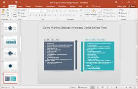 Best Go To Market Strategy Templates For Powerpoint
