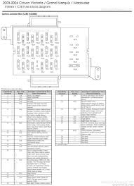 fuse box diagram 2004 grand marquis wiring wiring diagram for cars Diagram Fuse Grandmax car 2002 windstar fuse box 2002 ford windstar fuse panel 2002
