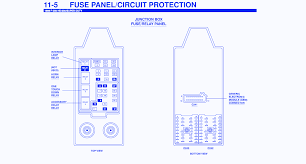 2002 f350 fuse panel diagram 2002 image wiring diagram ford f 350 2004 junction fuse box block circuit breaker diagram on 2002 f350 fuse panel