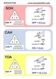 related image trig teaching resources physics