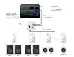 similiar home stereo system diagram keywords elantra radio wiring diagram on wiring diagram for home stereo system