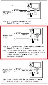 honeywell wireless room thermostat wiring diagram wiring diagram honeywell t6360b1028 room thermostat wiring diagram
