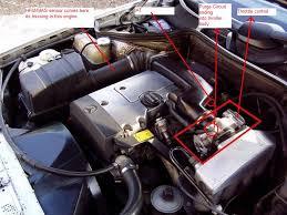 1997 mercedes e320 fuse box diagram wiring diagram for you • 1995 mercedes c220 fuel pump diagram 1995 engine 2000 mercedes e320 fuse box diagram 2005