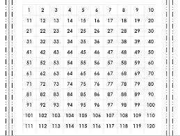 Printable Number Chart 1 100 With Words 61 Uncommon Numbers In Words 1 To 100 Chart