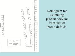 Chapter 4 Body Composition Ppt Download